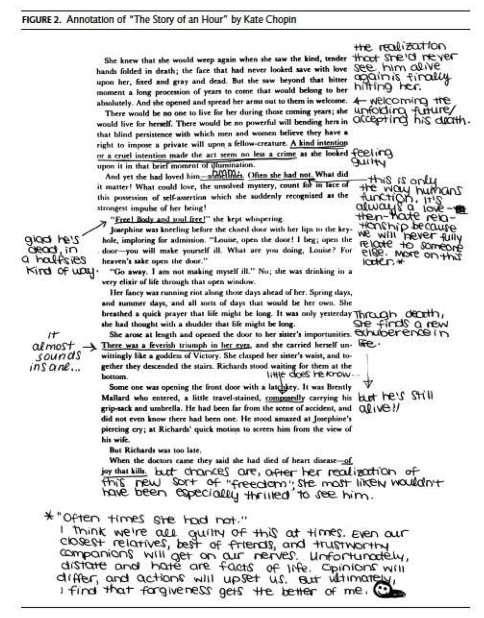 Short story annotation and plot diagramming | short story examples.
